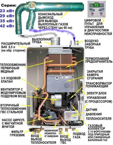 Chaudiere naneo de dietrich prix devis travaux appartement for Prix chaudiere condensation de dietrich